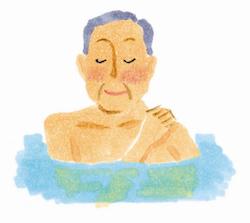 高齢者のお風呂