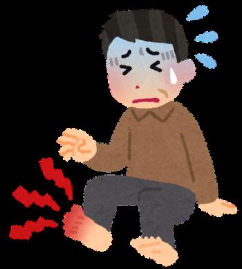 痛風の症状